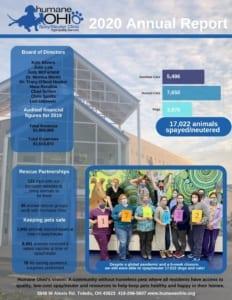 Annual report 1